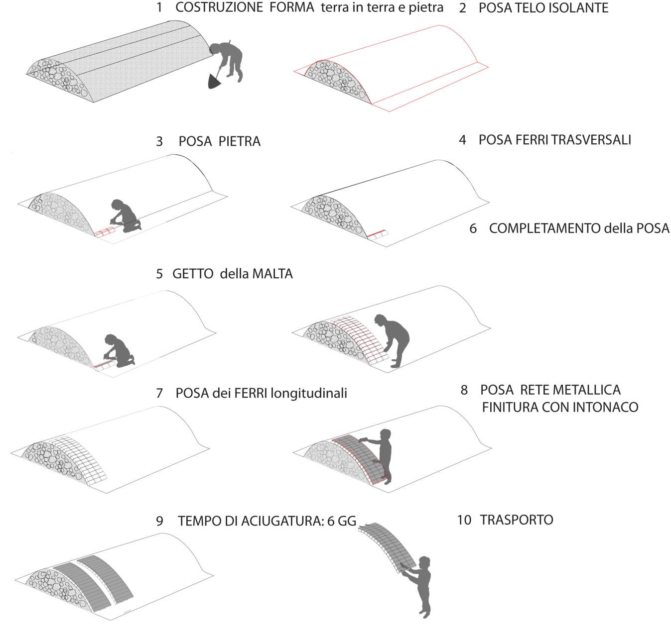 tesi-schema17